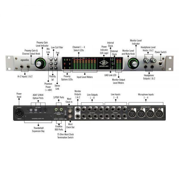 Universal Audio Apollo Quad Firewire Schematic