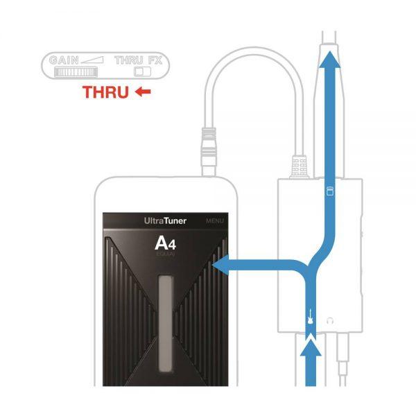 iK Multimedia iRig 2 THRU Router