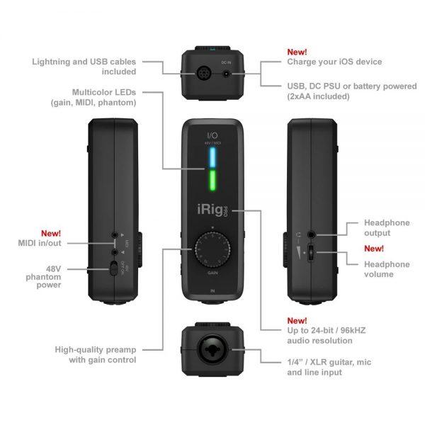 iK Multimedia iRig Pro I/O Conections