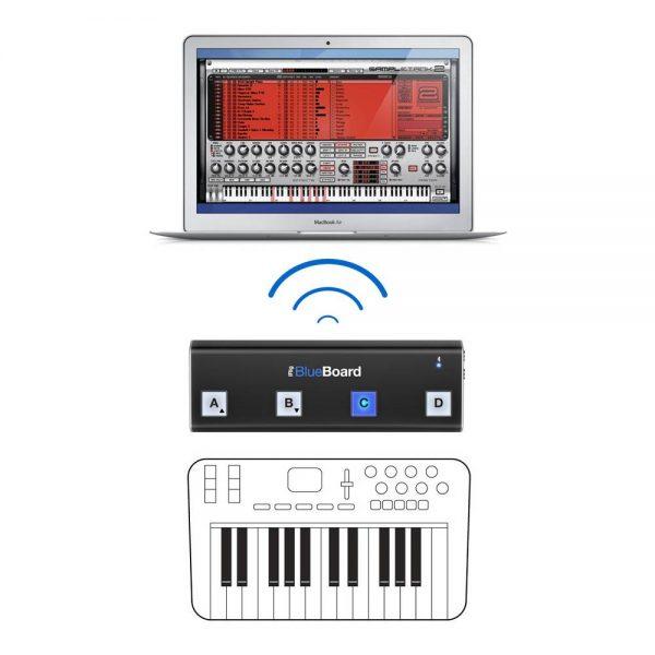 iK Multimedia iRig BlueBoard Setup On MIDI Keyboard