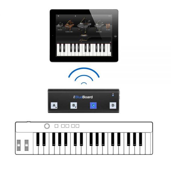 iK Multimedia iRig BlueBoard Setup On iPad