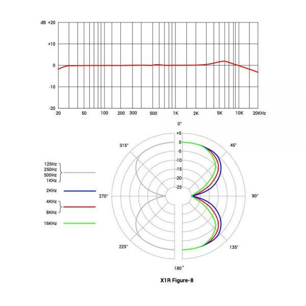 sE Electronics X1 R Figure 8