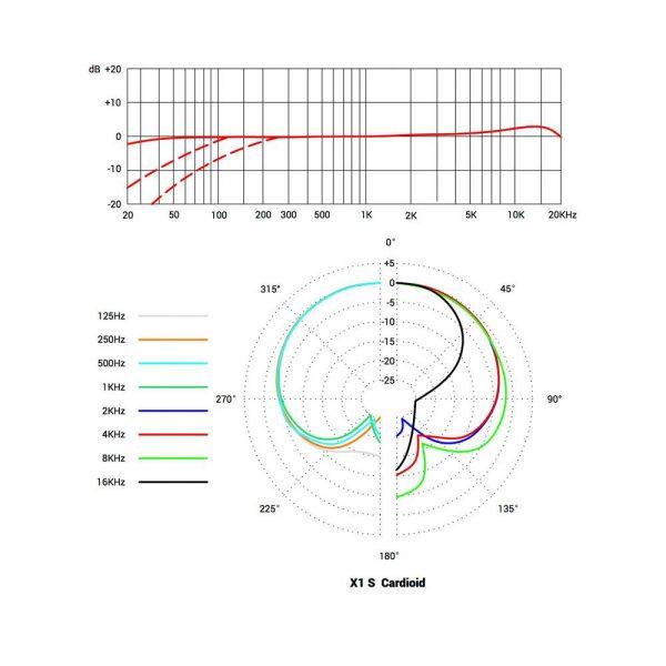 sE Electronics X1 S Cardioid