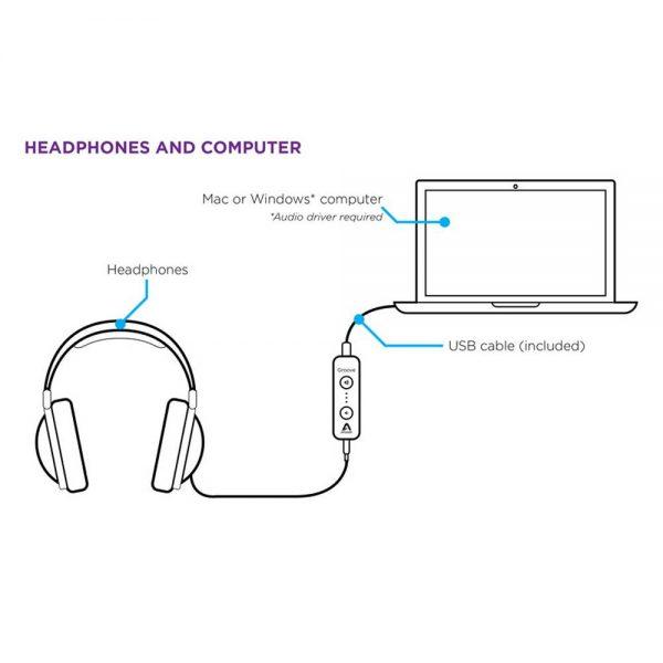 Apogee Groove Headphone Setup