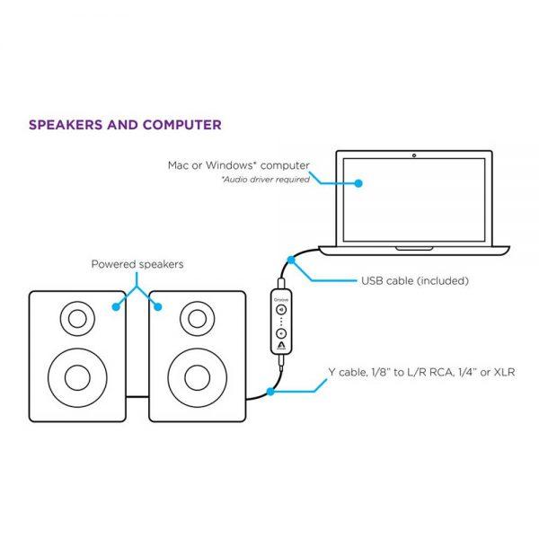Apogee Groove Speaker Setup