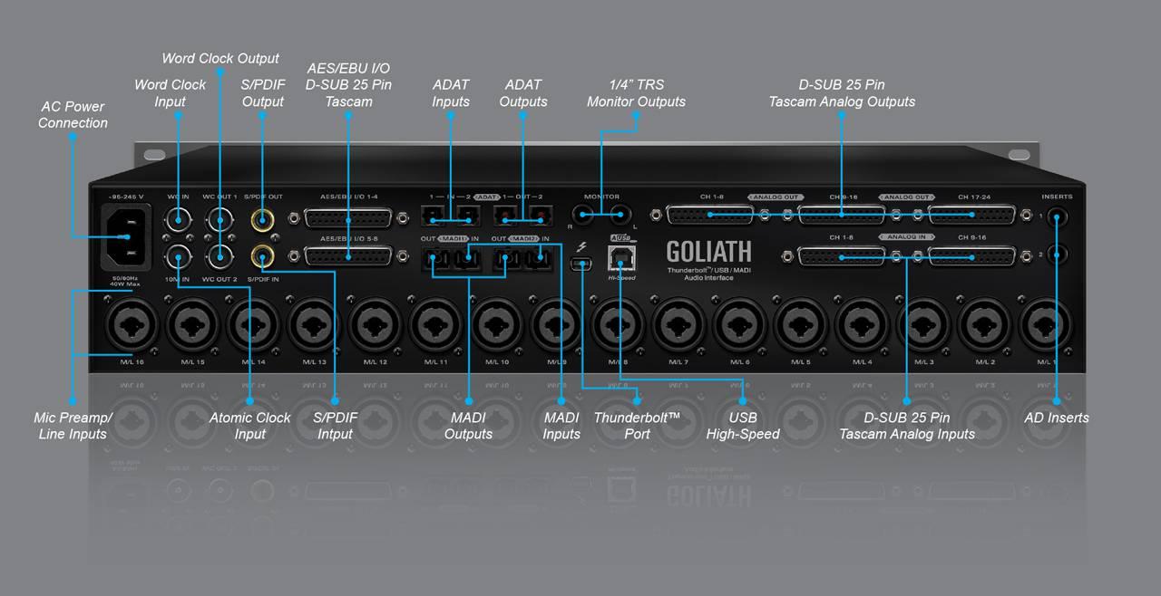 Antelope Audio Goliath HD More3