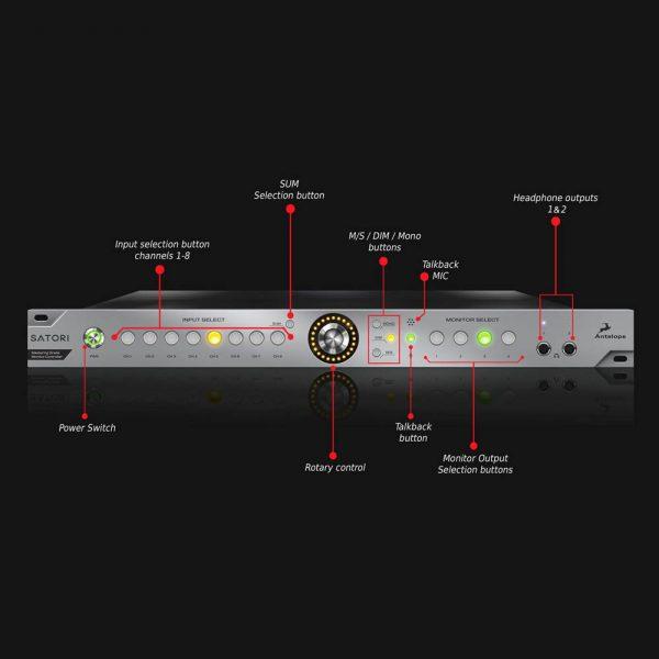 Antelope Audio Satori Front Panel Guide