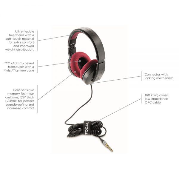 Focal Listen Professional Guide