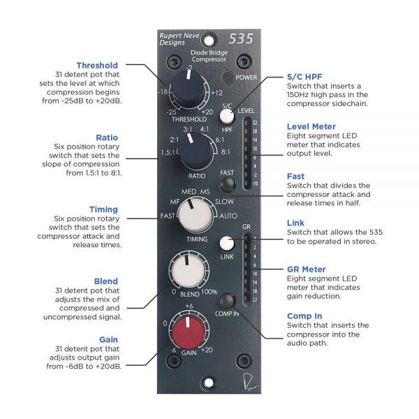 Rupert Neve Design 535 Front Panel Guide