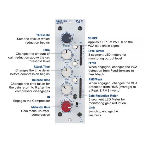 Rupert Neve Design 543 Front Panel Guide