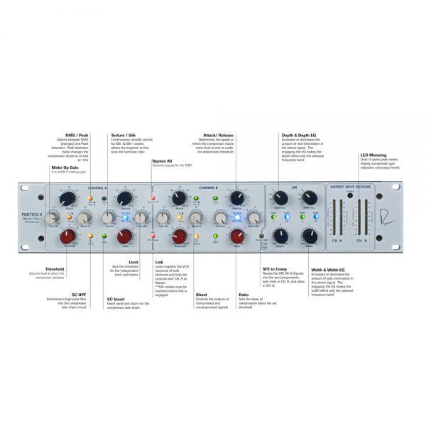 Rupert Neve Design Portico II MBP Front Panel Guide