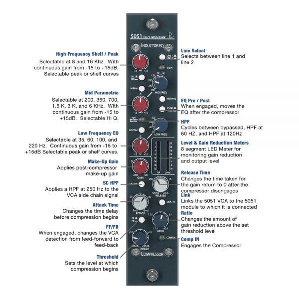 Rupert Neve Design Shelford 5051 Front Panel Guide