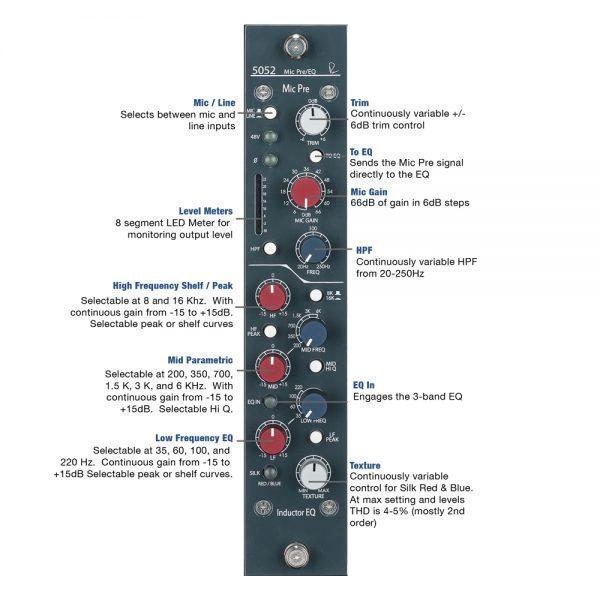 Rupert Neve Design Shelford 5052 Front Panel Guide