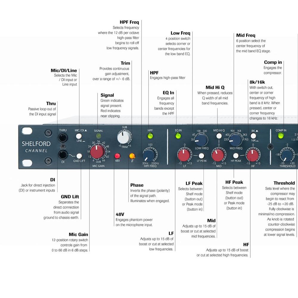 Rupert Neve Design Shelford Channel Left Guide