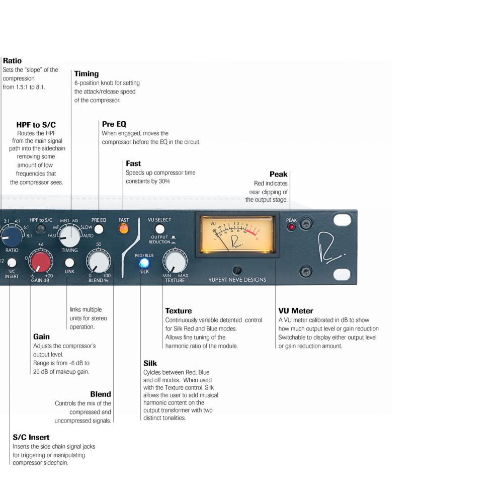 Rupert Neve Design Shelford Channel Right Guide