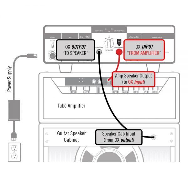 Universal Audio OX Amp Setup Guide