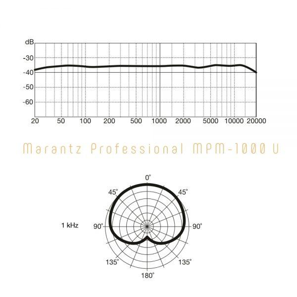 Marantz-MPM-1000U-Freq