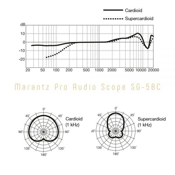 Marantz Pro Audio Scope SG-5BC Freq