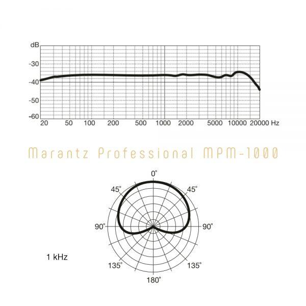 Marantz Pro MPM 1000 Freq