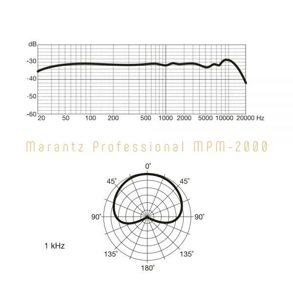 Marantz Pro MPM 2000 Freq