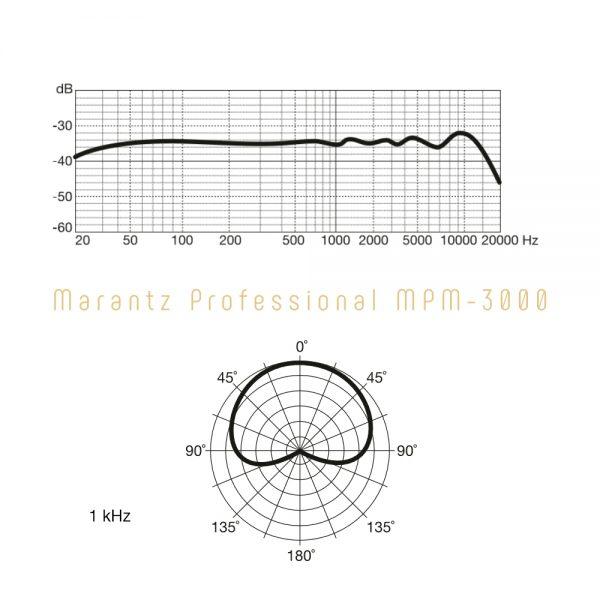 Marantz Pro MPM 3000 Freq