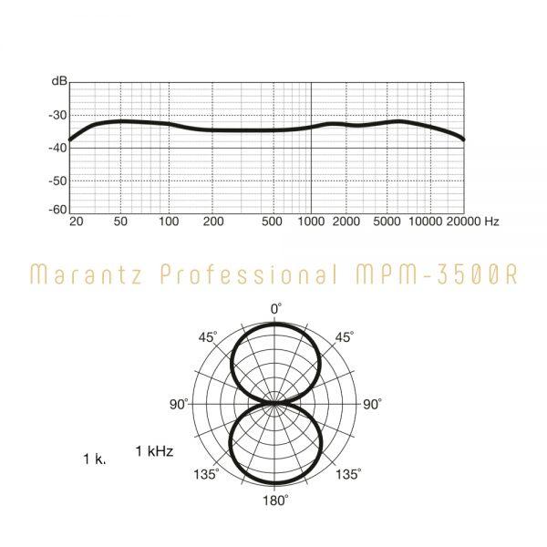 Marantz Pro MPM 3500R Freq