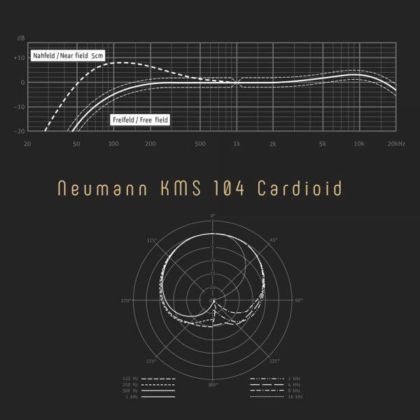 Neumann KMS 104 Freq