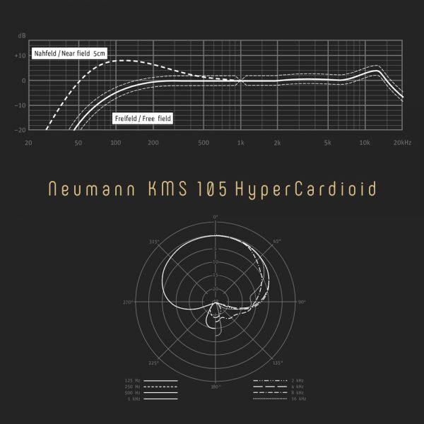 Neumann KMS 105 Freq