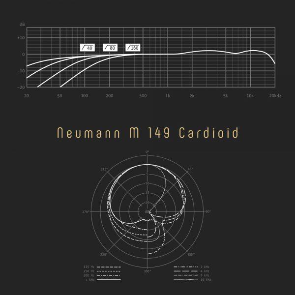 Neumann M 149 Tube Cardioid Freq