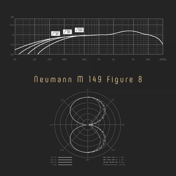 Neumann M 149 Tube Figure 8 Freq