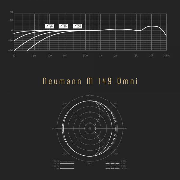 Neumann M 149 Tube Omni Directional Freq