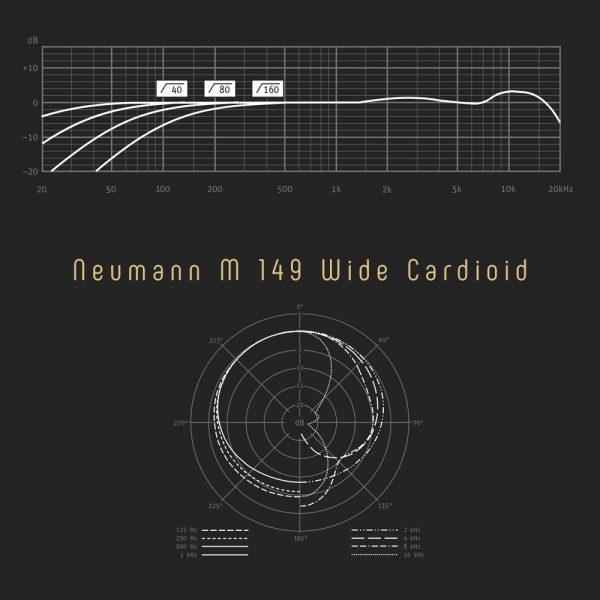 Neumann M 149 Tube Wide Cardioid Freq