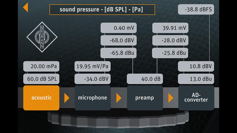 Neumann Recording Tools Detail