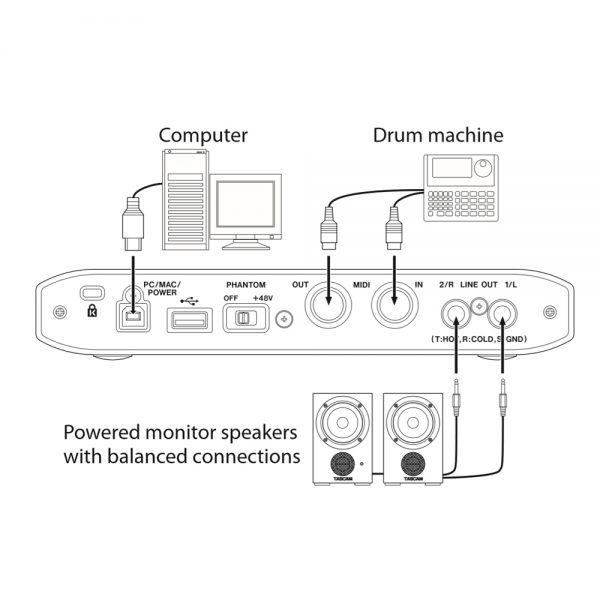 TASCAM IXR PC Setup