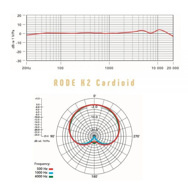 RODE K2 Cardioid Freq Response