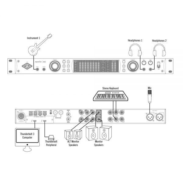 Universal Audio Apollo X6 Setup Guide
