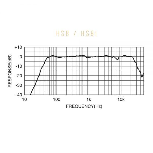 Yamaha HS8 Black Freq Response