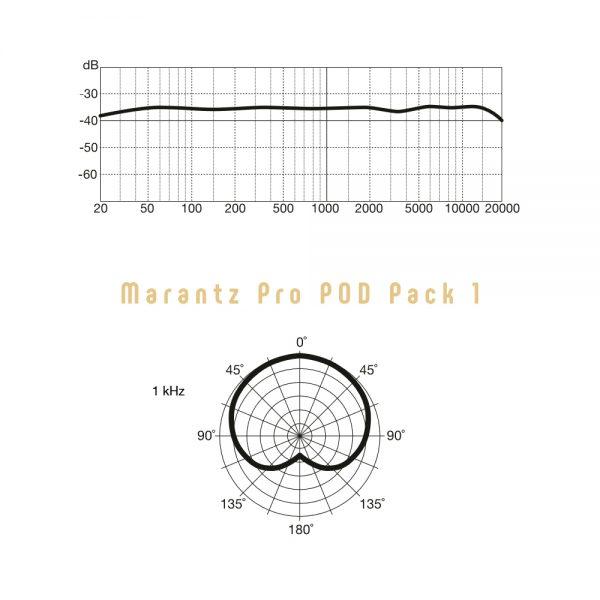 Marantz Pro POD Pack 1 Freq Response