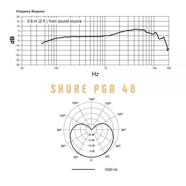 SHURE PGA 48 Freq Response