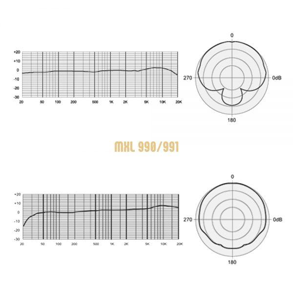 MXL 990/991 Freq Response
