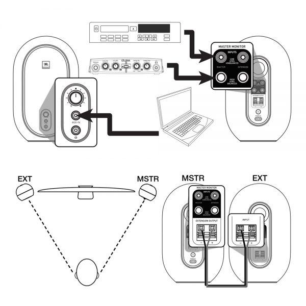 JBL 104 Setup Guide