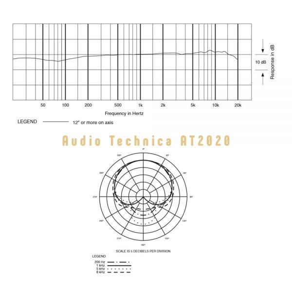 audio-technica AT2020 Freq Response