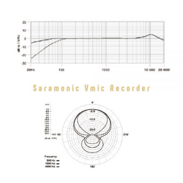 Saramonic Vmic Recorder Freq Response
