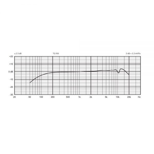 beyerdynamic-TG-V56-Frequency-Response