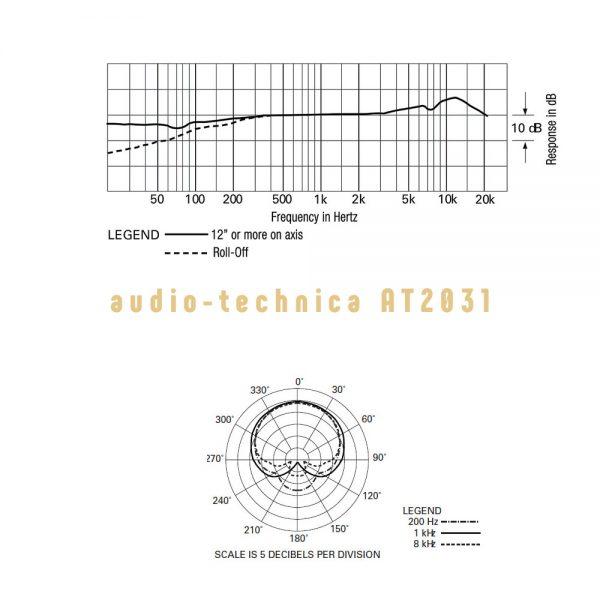 audio-technica AT2031 Freq Response