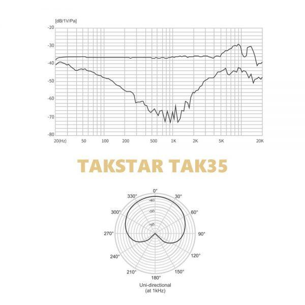 TAKSTAR TAK35 Freq Response